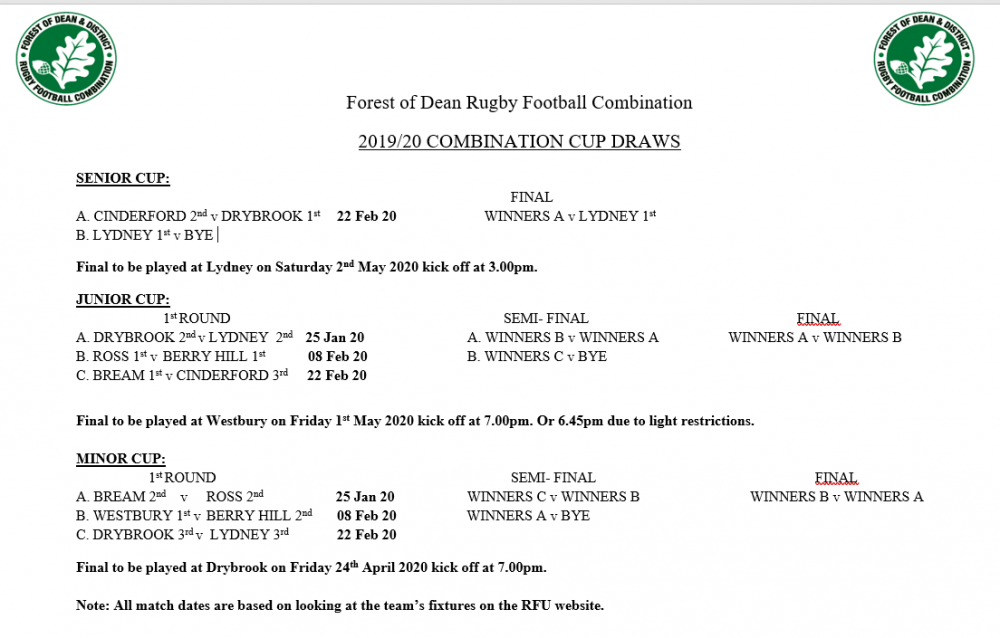 Forest of Dean Combination Cup Draws